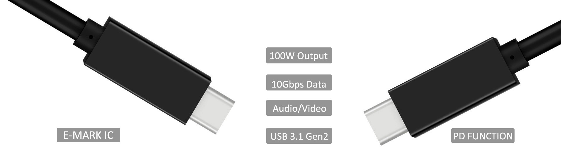 USB 3.1 Gen2 Type C Full Function PD Cable